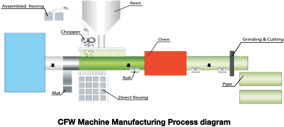 Hi-Tech Pipe and Engineering Industry